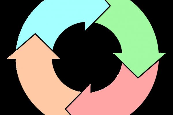 » Unió Europea. Nou Pla d'acció per a la Economia circular